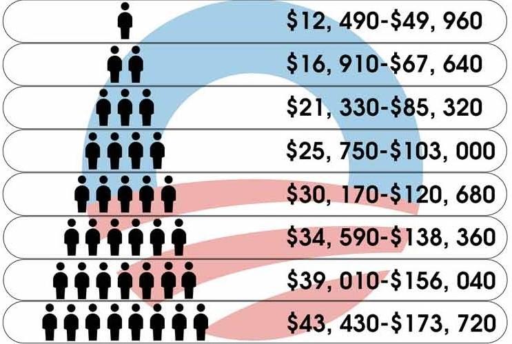 family_income_2020